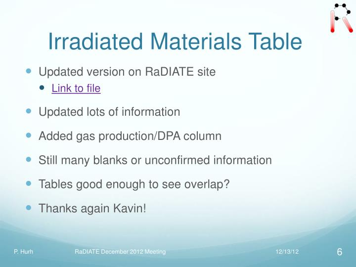 Irradiated Materials Table
