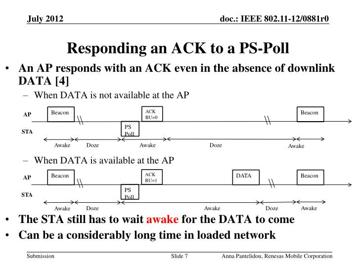 An AP responds with an ACK even in the absence of downlink DATA [4]