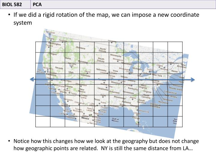 If we did a rigid rotation of the map, we can impose a new coordinate system