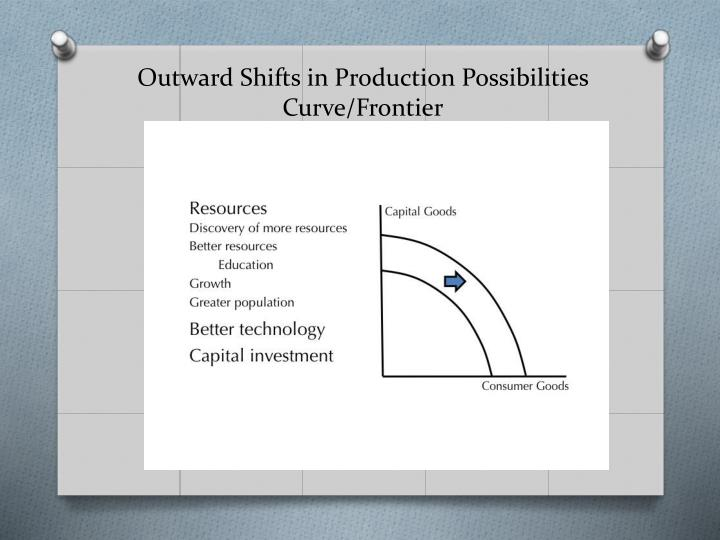 what are two factors that would cause the production possibilities curve to shift outward Production possibility curve reduction in trade barriers can cause a country's production possibility curve to shift outward at two factors or.