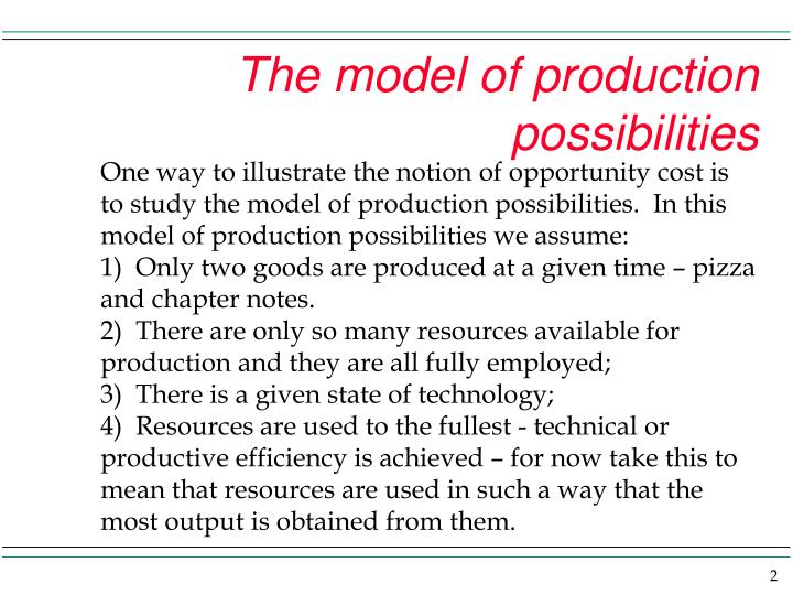The model of production possibilities1