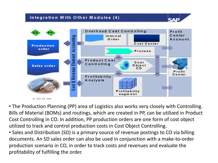 The Production Planning (PP) area of Logistics also works very closely with Controlling. Bills of Material (BOMs) and routings, which are created in PP, can be utilized in Product Cost Controlling in CO. In addition, PP production orders are one form of cost object utilized to track and control production costs in Cost Object Controlling.
