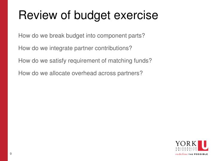 Review of budget exercise