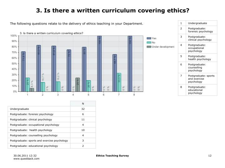 3. Is there a written curriculum covering ethics?