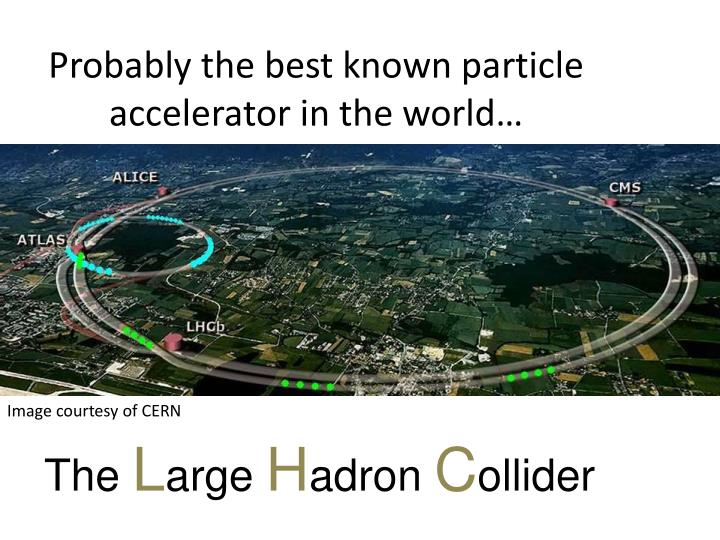 Probably the best known particle accelerator in the world…