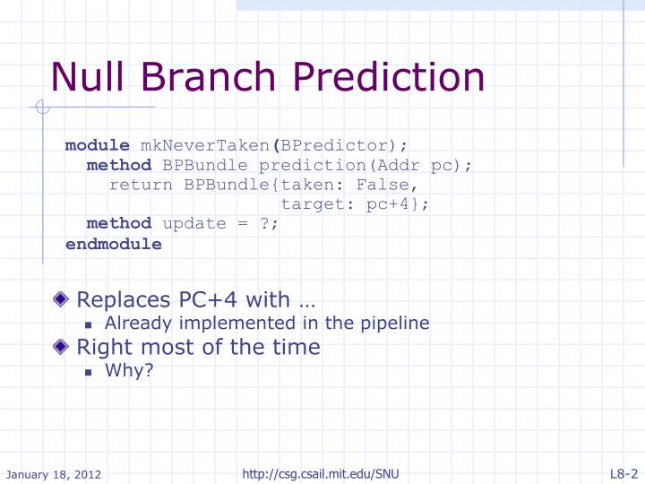 Null branch prediction