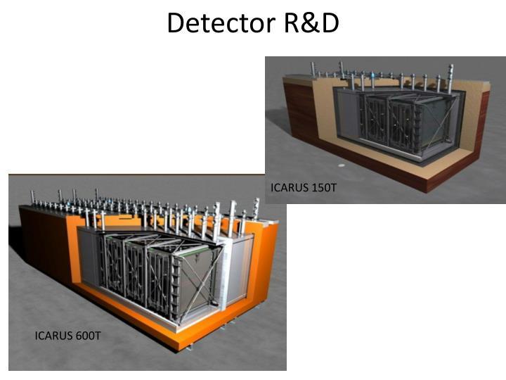Detector R&D