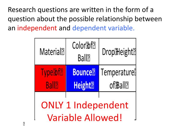 Research questions are written in the form of a question about the possible relationship between an