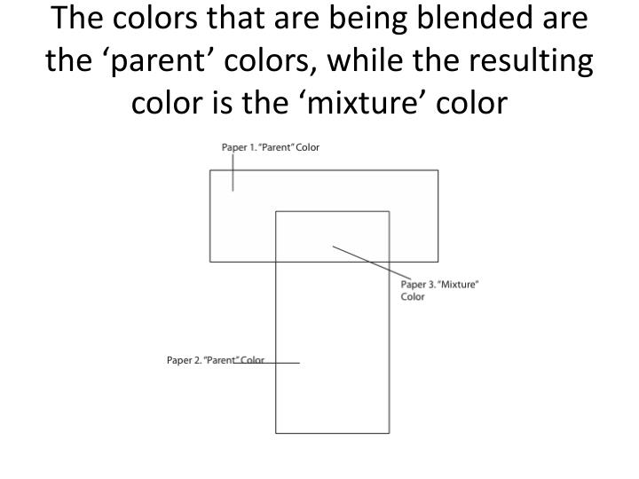 The colors that are being blended are the 'parent' colors, while the resulting color is the 'mixture' color