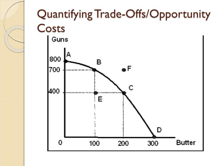 Quantifying Trade-Offs/Opportunity Costs