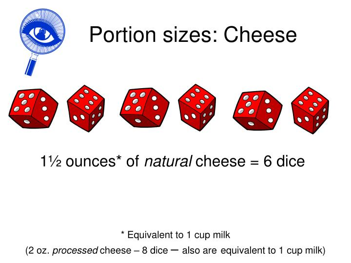Portion sizes: Cheese