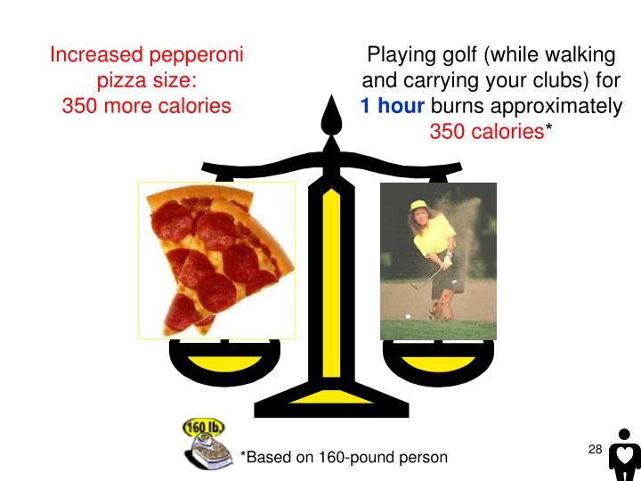 Increased pepperoni pizza size: