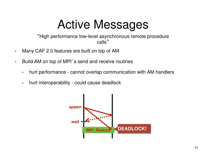 Active Messages