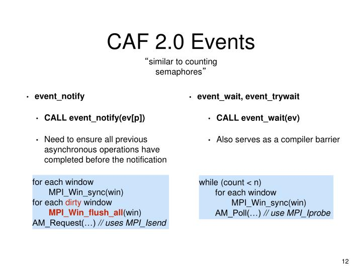 CAF 2.0 Events