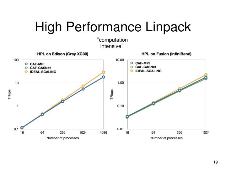 High Performance Linpack