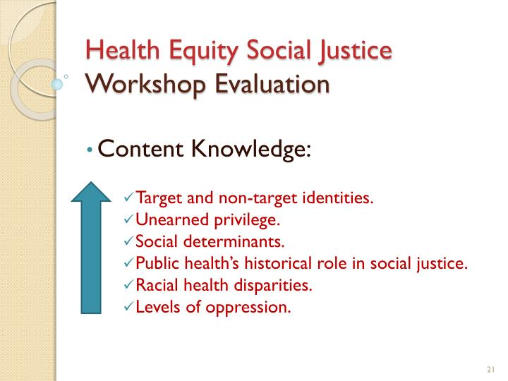 Health Equity Social Justice