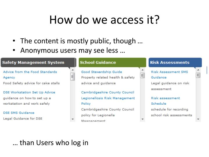 How do we access it?