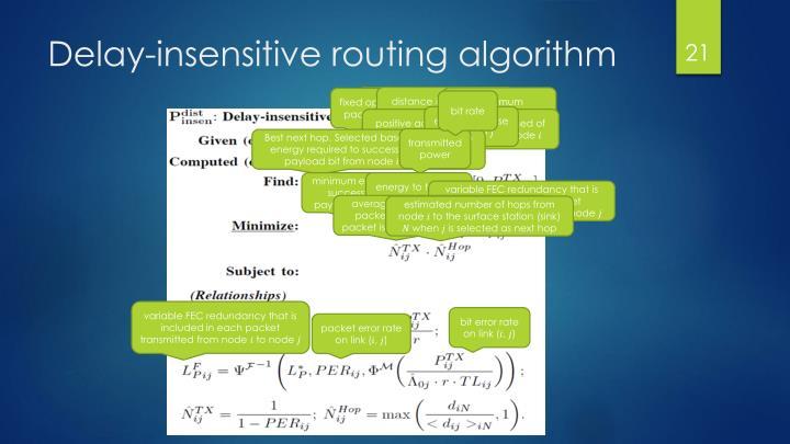 Delay-insensitive routing algorithm
