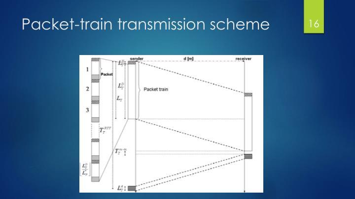 Packet-train transmission scheme
