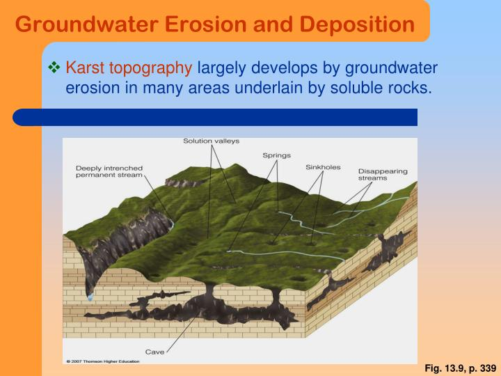 Groundwater Erosion and Deposition