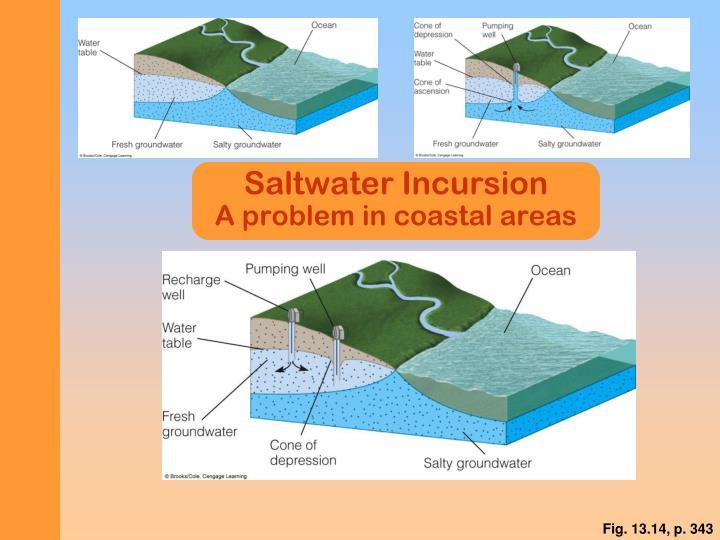 Saltwater Incursion