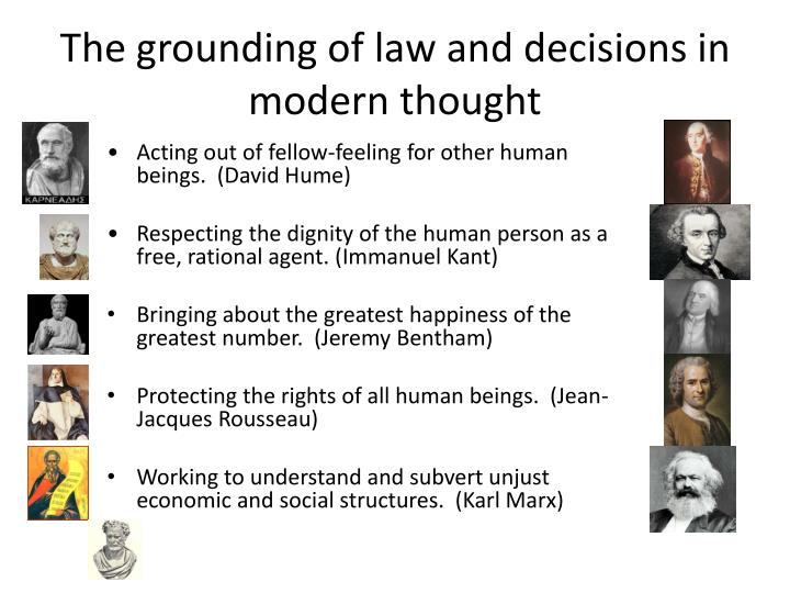 Grounding Human Rights In Natural Law