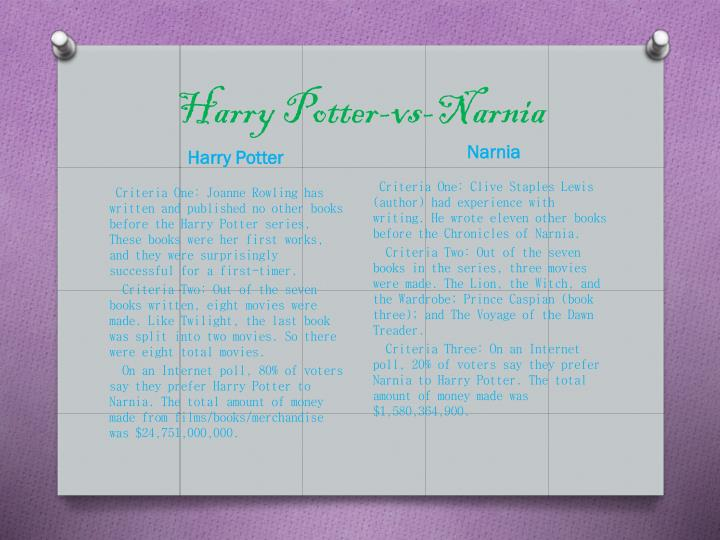 Harry Potter-vs-Narnia