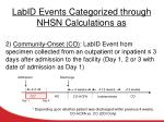 labid events categorized through nhsn calculations as2