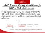 labid events categorized through nhsn calculations as3