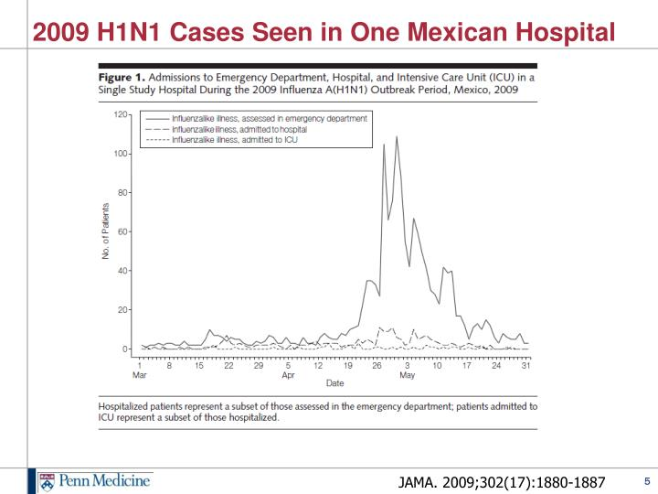 2009 H1N1 Cases Seen in One Mexican Hospital