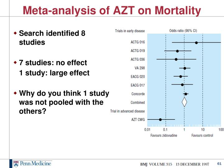 Meta-analysis of AZT on Mortality