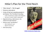 hitler s plan for the third reich