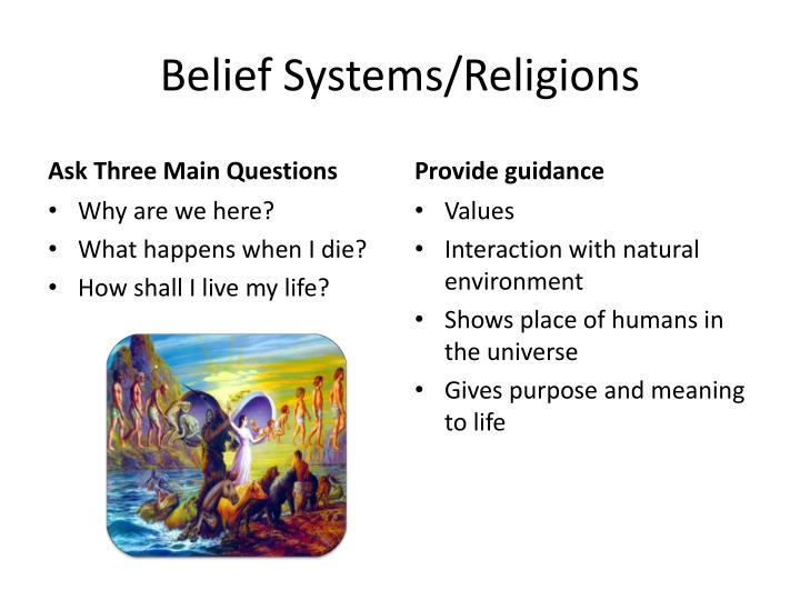 belief essay religious system Question 1: aboriginal religion is based on land land is the heart of aboriginal dreaming and provides the assurance needed for the continuation of rituals the removal of their land destroyed their kinship system and went against what they believed in dreaming is inextricably linked to the land, the land.