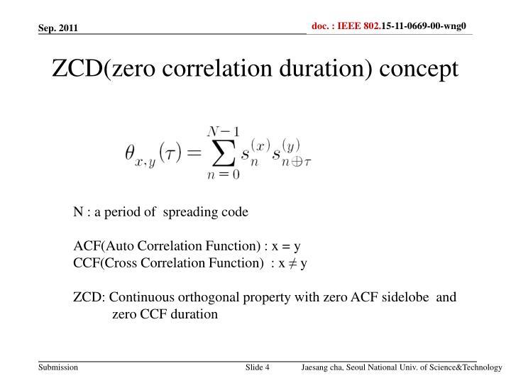 ZCD(zero correlation duration) concept