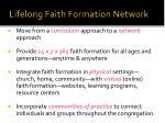 lifelong faith formation network3