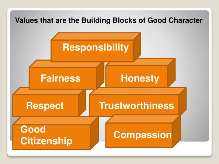 Values that are the Building Blocks of Good Character