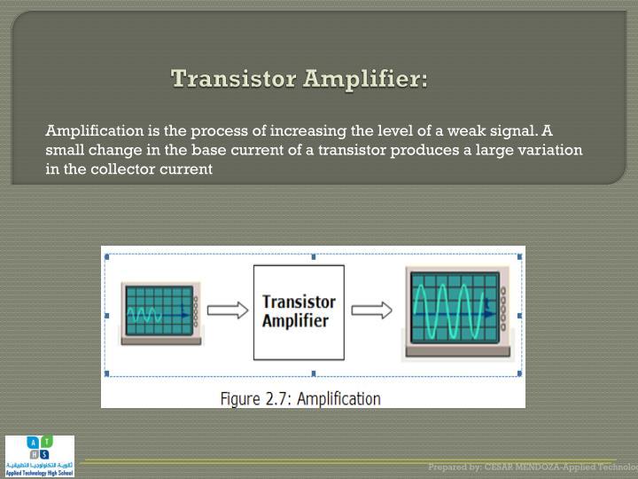 Transistor Amplifier: