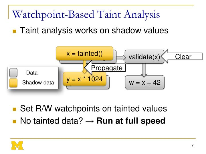 Watchpoint-Based Taint Analysis