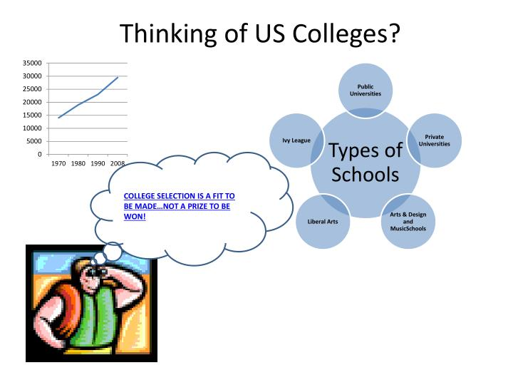 Thinking of us colleges