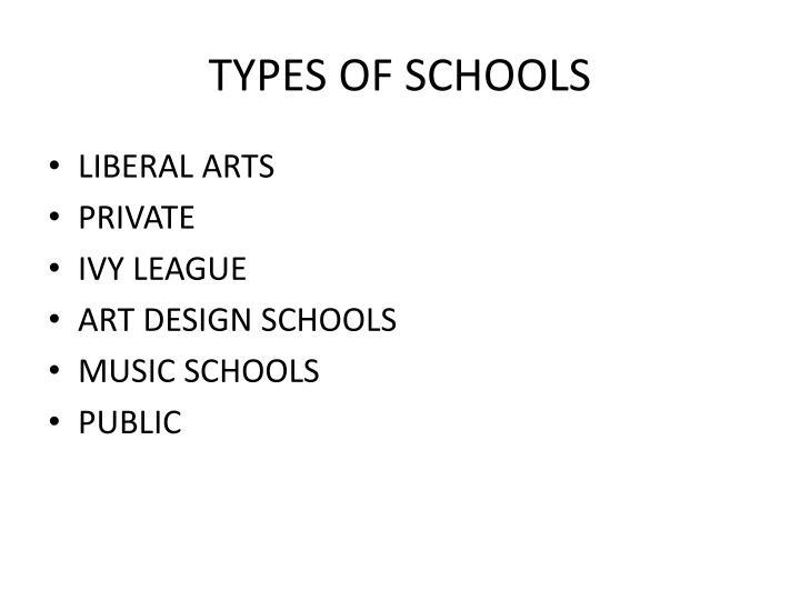TYPES OF SCHOOLS