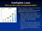 intelligible laws why are the laws comprehensible1