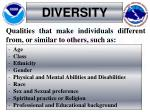 qualities that make individuals different from or similar to others such as