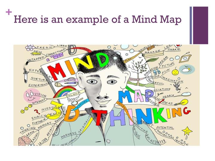 Here is an example of a Mind Map
