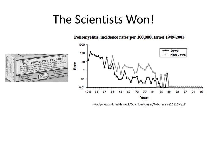 The Scientists Won!