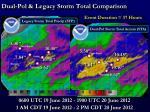 dual pol legacy storm total comparison