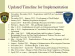 updated timeline for implementation