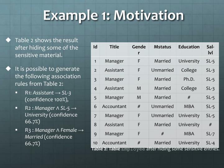 Example 1: Motivation