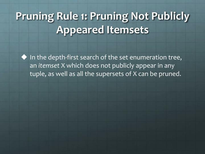 Pruning Rule 1: Pruning Not Publicly Appeared Itemsets