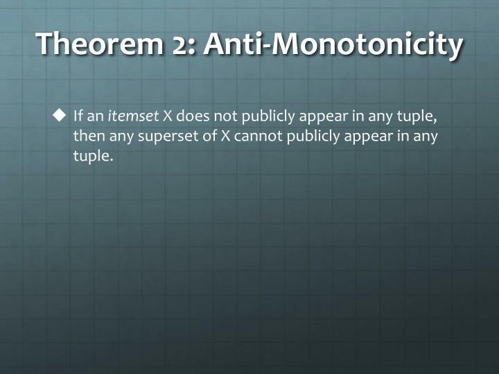Theorem 2: Anti-Monotonicity