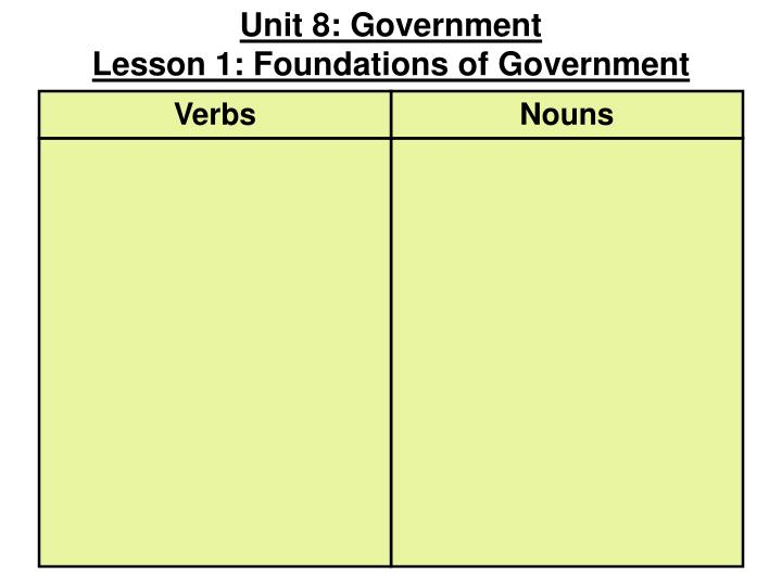 Unit 8 government lesson 1 foundations of government